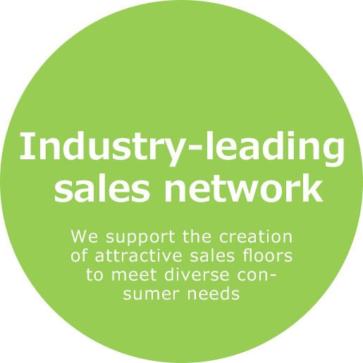 Industry-leading sales network We support the creation of attractive sales floors to meet diverse consumer needs
