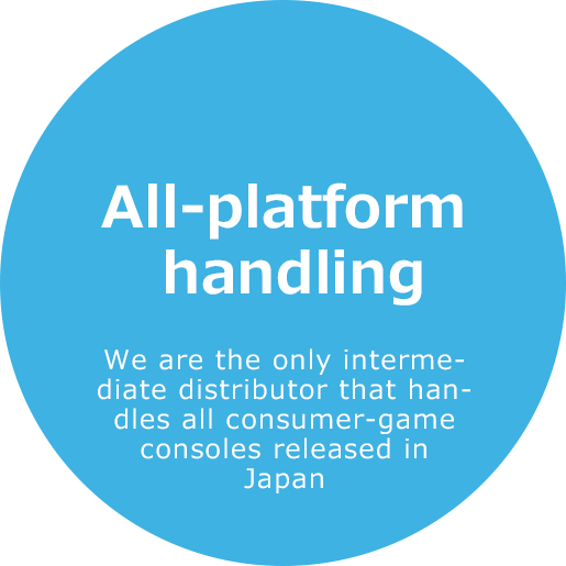 All-platform handling We are the only intermediate distributor that handles all consumer-game consoles released in Japan